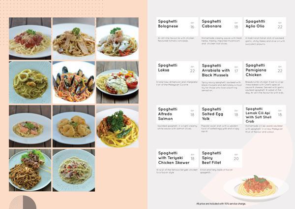 意大利面菜单。
